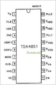 TDA4851 pinout,Pin out
