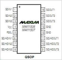 MAX11506 pinout,Pin out