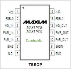 MAX11508 pinout,Pin out