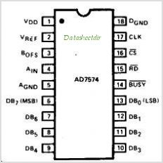 AD7574 pinout,Pin out