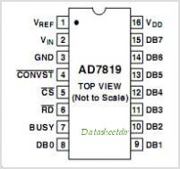 AD7819YR-REEL pinout,Pin out