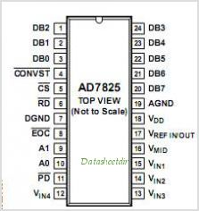AD7825 pinout,Pin out