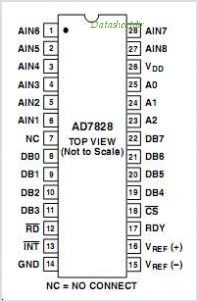 AD7828 pinout,Pin out