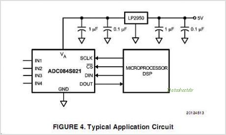 ADC084S021 circuits