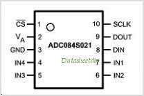 ADC084S021 pinout,Pin out
