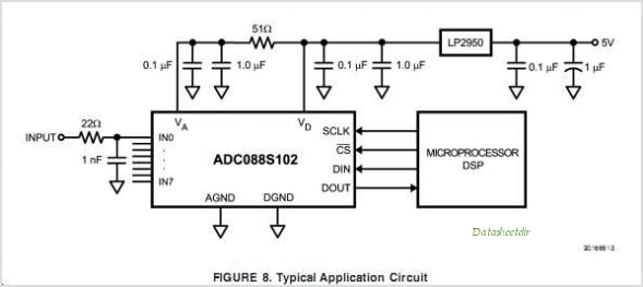 ADC088S102CIMT circuits