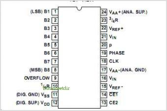 CA3318 pinout,Pin out