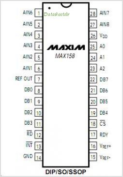 MAX158 pinout,Pin out