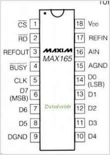 MAX165 pinout,Pin out