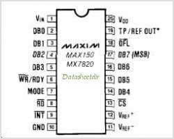 MX7820UQ-883B pinout,Pin out