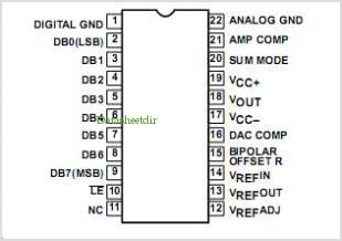 NE5019 pinout,Pin out