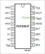 PCF8591 pinout,Pin out