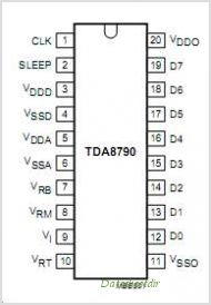 TDA8790 pinout,Pin out