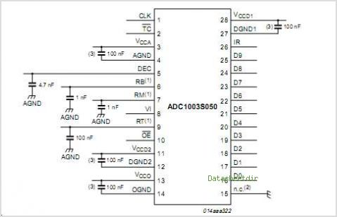 ADC1003S030 circuits
