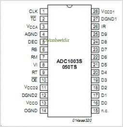 ADC1003S030 pinout,Pin out