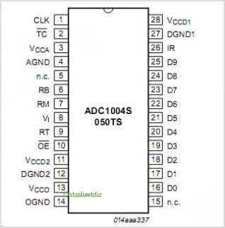 ADC1004S030 pinout,Pin out