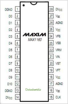 MAX1160 pinout,Pin out