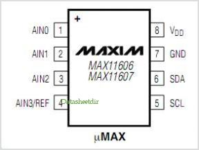 MAX11606 pinout,Pin out