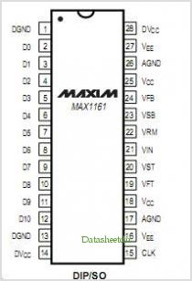 MAX1161 pinout,Pin out