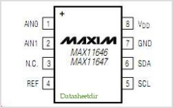 MAX11646 pinout,Pin out