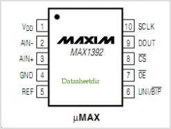 MAX1392 pinout,Pin out