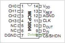 MCP3004 pinout,Pin out