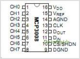 MCP3008 pinout,Pin out