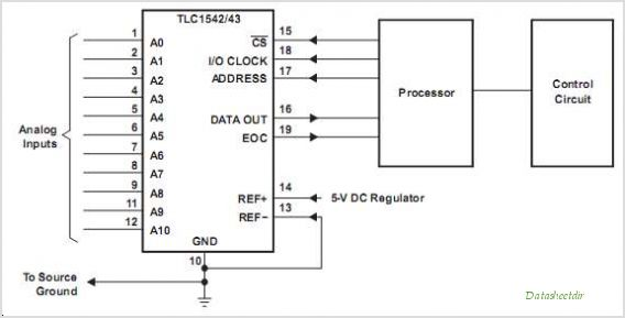 TLC1542CDWRG4 circuits
