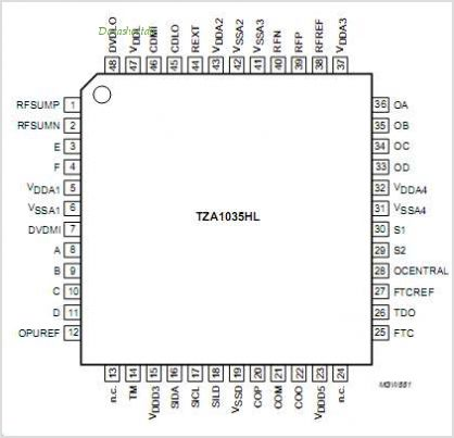TZA1038HW pinout,Pin out