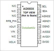 AD5933 pinout,Pin out