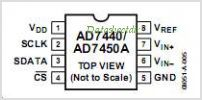AD7450A pinout,Pin out