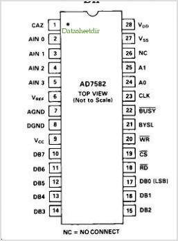 AD7582 pinout,Pin out