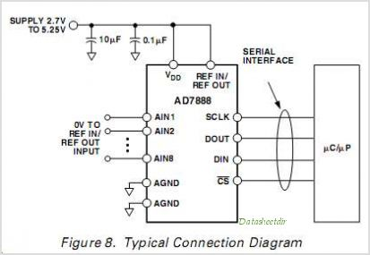 AD7895AN-2 circuits