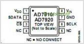 AD7920 pinout,Pin out