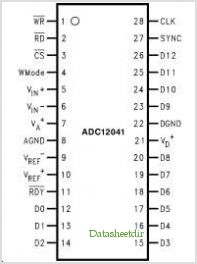 ADC12041 pinout,Pin out