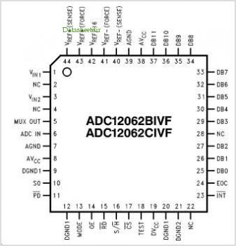ADC12062 pinout,Pin out