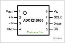 ADC121S655 pinout,Pin out
