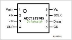 ADC121S705EB pinout,Pin out