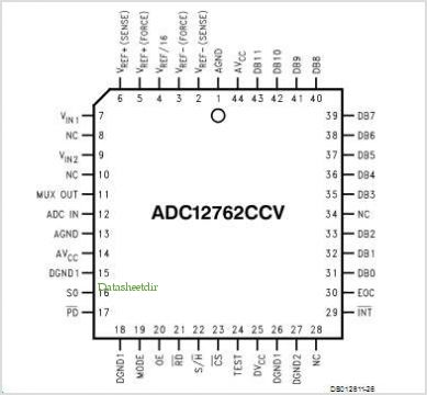 ADC12762 pinout,Pin out