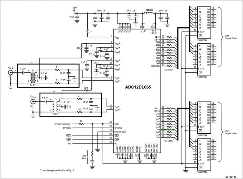 ADC12DL065 circuits