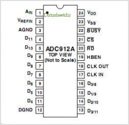 ADC912AFP pinout,Pin out