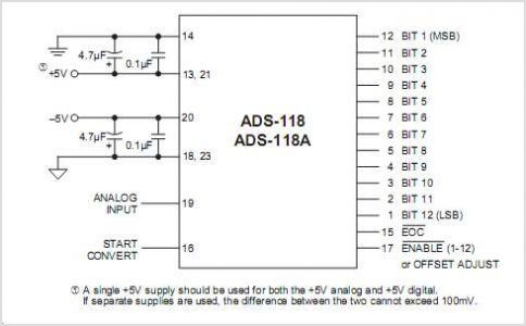 ADS-118 circuits