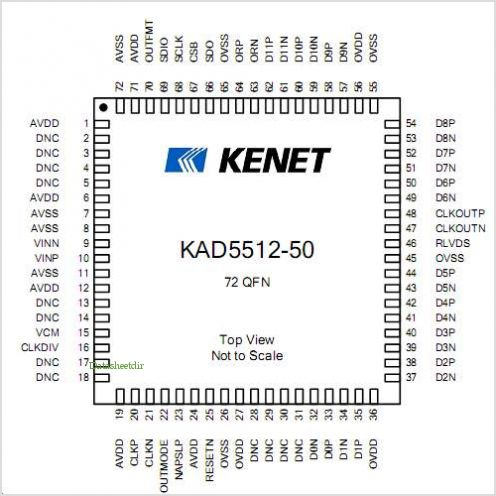 KAD5512P-50 pinout,Pin out
