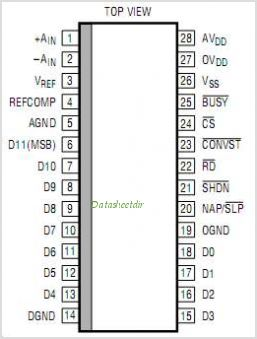 LTC1409CG pinout,Pin out