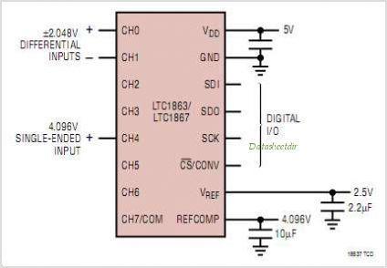 LTC1863IGN circuits