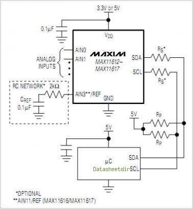 MAX11612 circuits