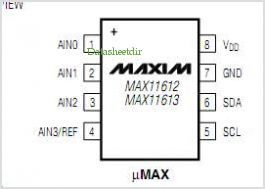 MAX11612 pinout,Pin out