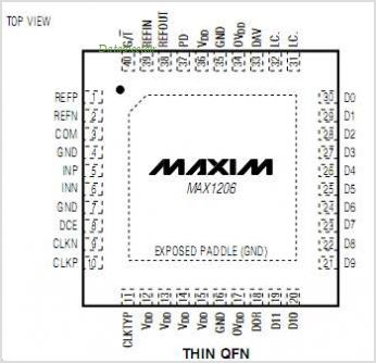 MAX1206ETLT pinout,Pin out
