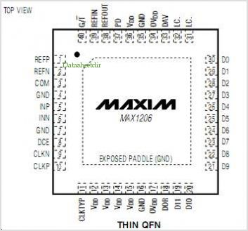 MAX1208 pinout,Pin out