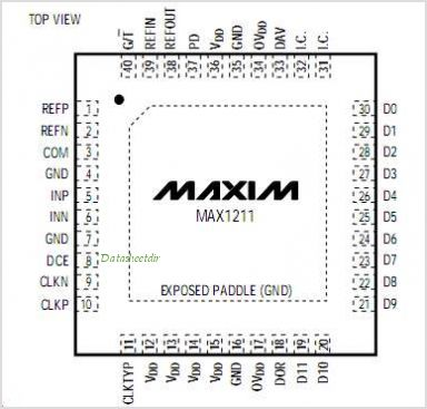 MAX1211 pinout,Pin out